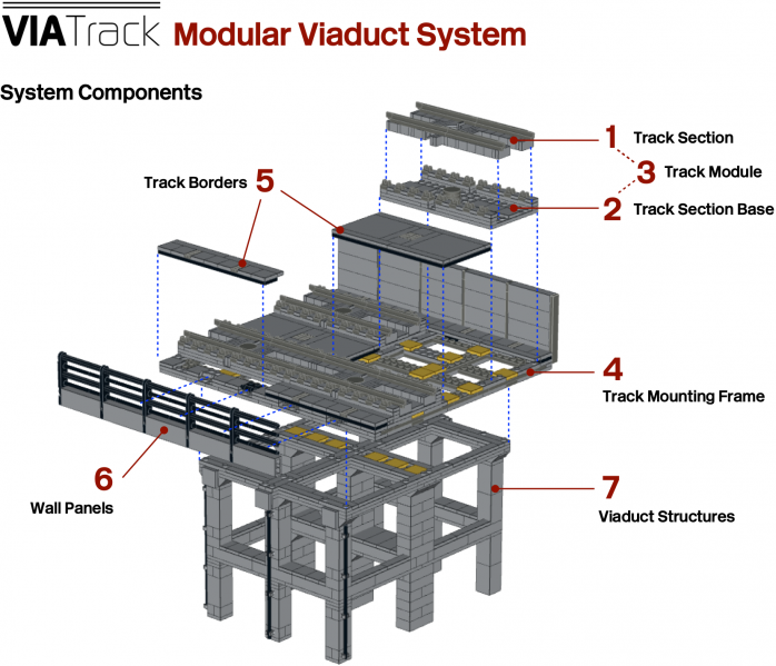 File:ViaTrackSystem.png